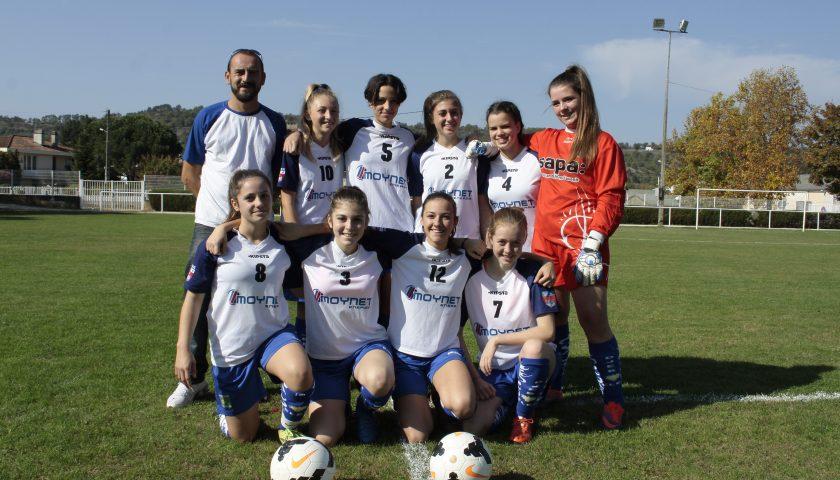 Résultats du week-end du Lavaur FC
